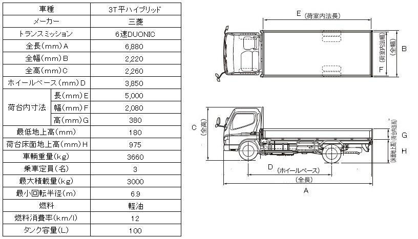 三菱3.0tトラック(ハイブリット)図面