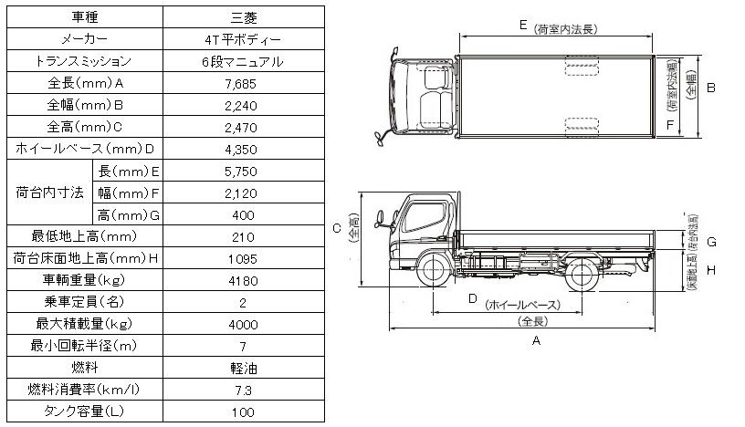 三菱4.0tトラック図面