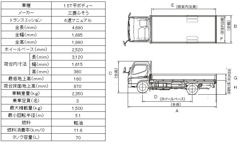 三菱1.5tトラック図面