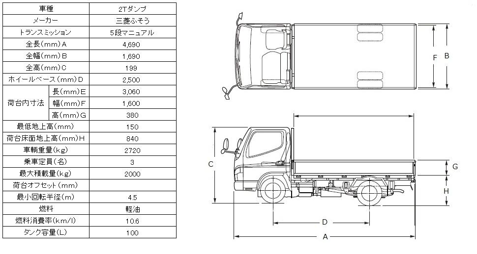 三菱2.0tダンプ図面