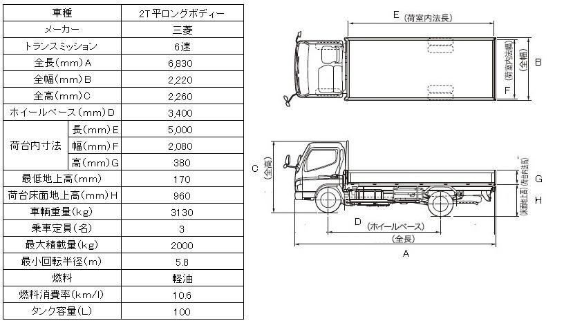 三菱2.0tトラック図面