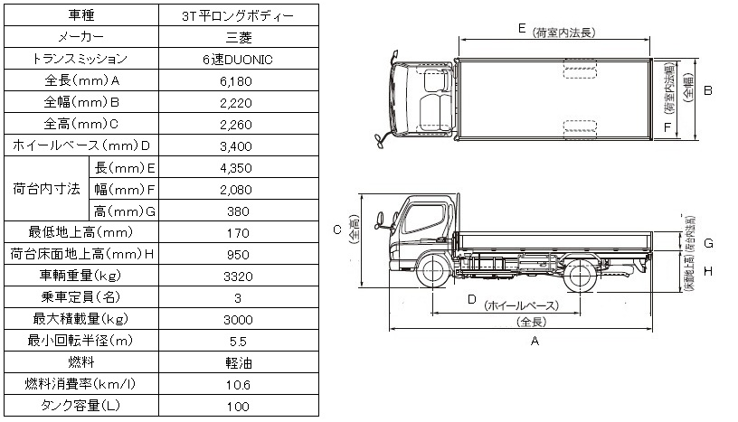 三菱3.0tトラック図面