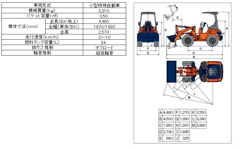 クボタ-R530Z