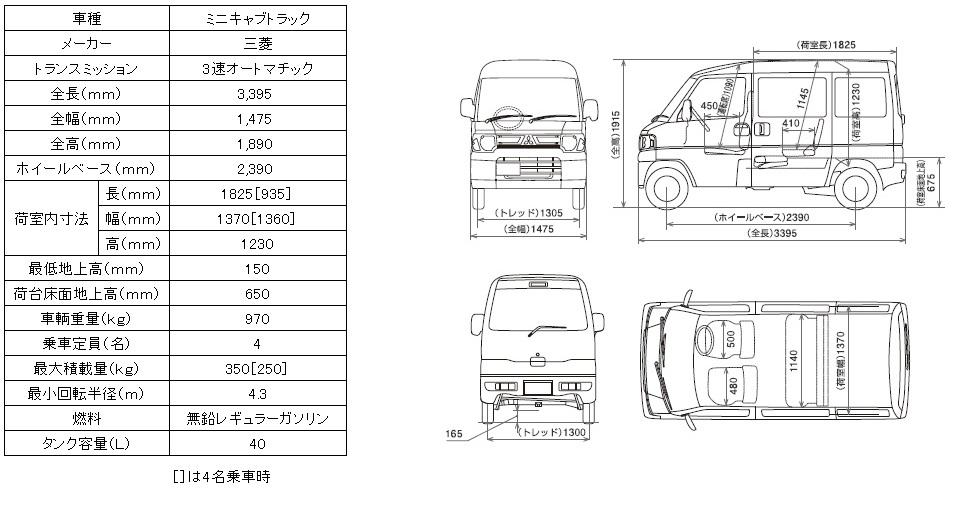 三菱ミニキャブトラック図面