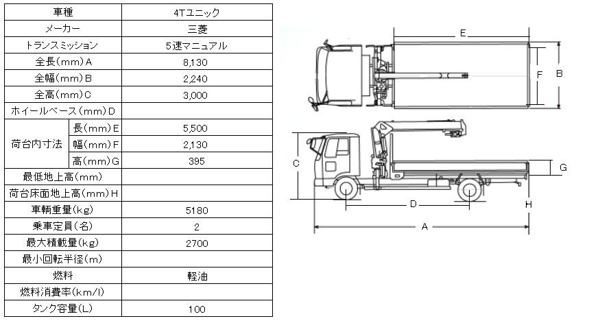 三菱4Tユニック4段ブームユニック仕様              4段ブームユニック仕様
