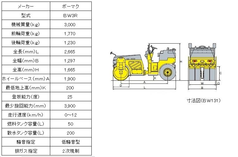 ボーマク 3Tタイヤローラー