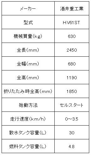 酒井 600K振動ローラー