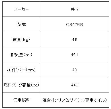 共立E式チェンソー(バー40cm)