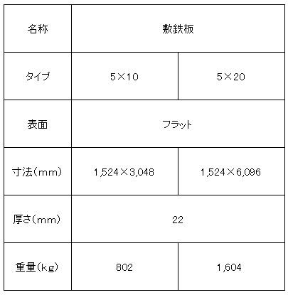 5×10敷板・5×20敷板
